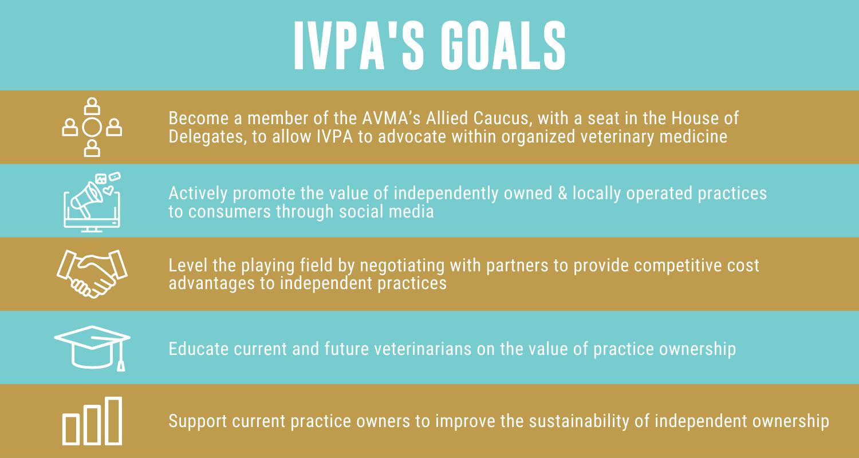IVPA Goals