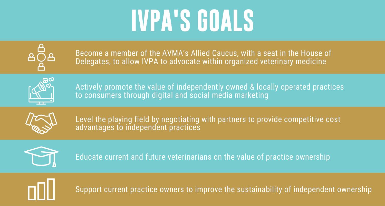 IVPA Goals (3)